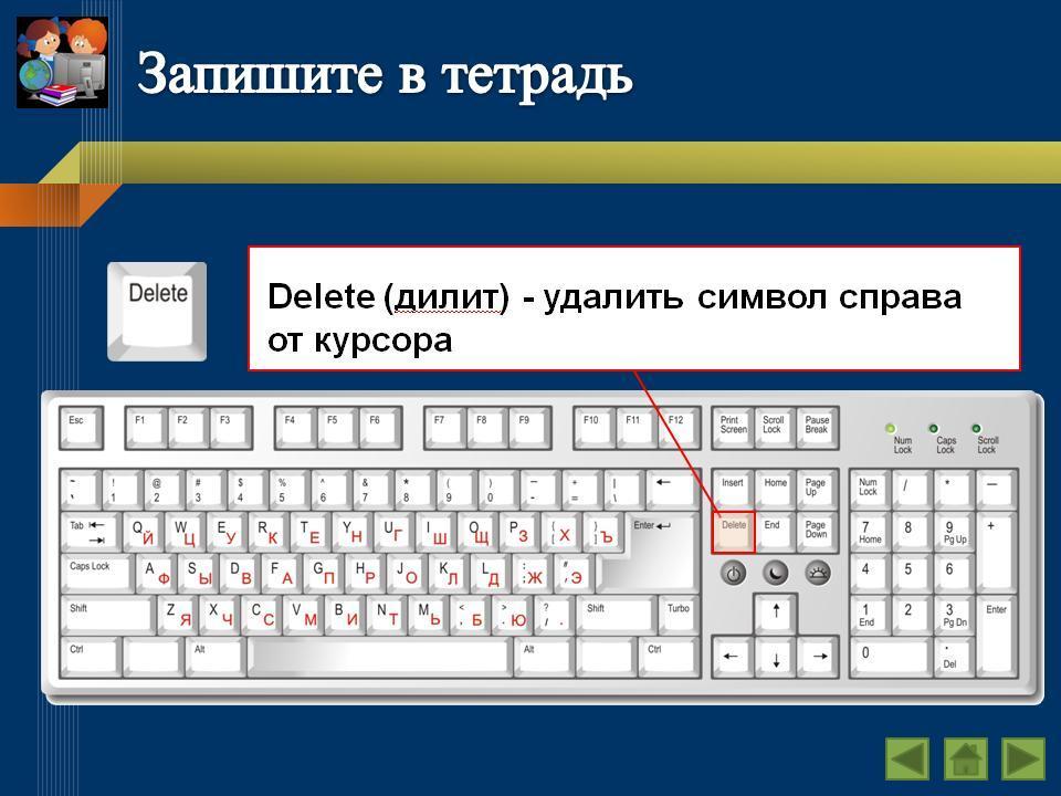 с клавиатура клавиатурой знакомство