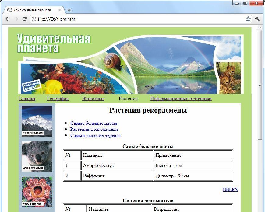 Качать Учебник по созданию сайтов ( )